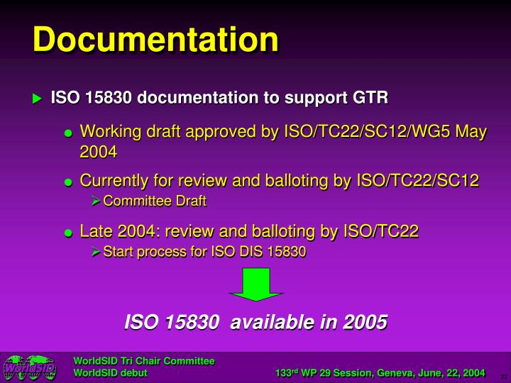 ISO 15830  available in 2005