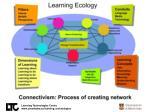 learning ecology