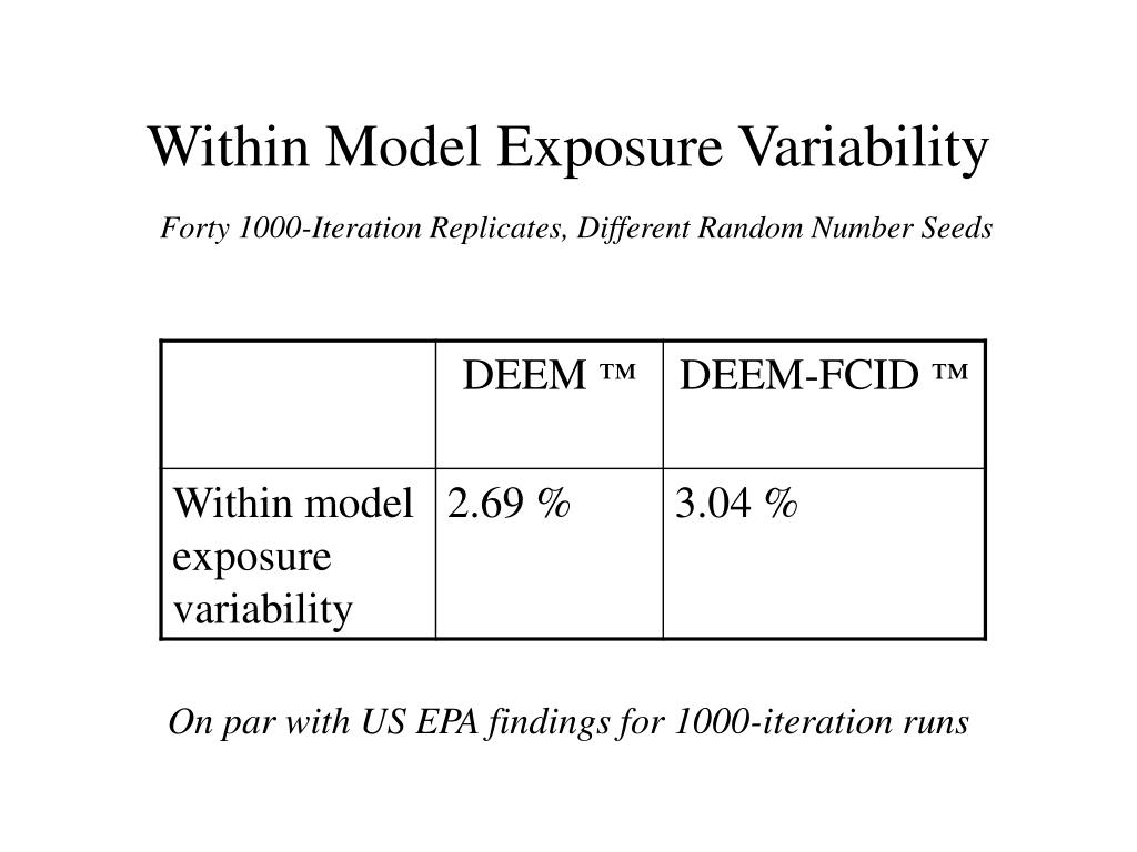 Within Model Exposure Variability