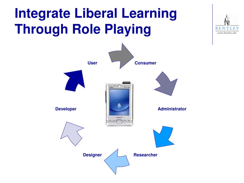 Integrate Liberal Learning