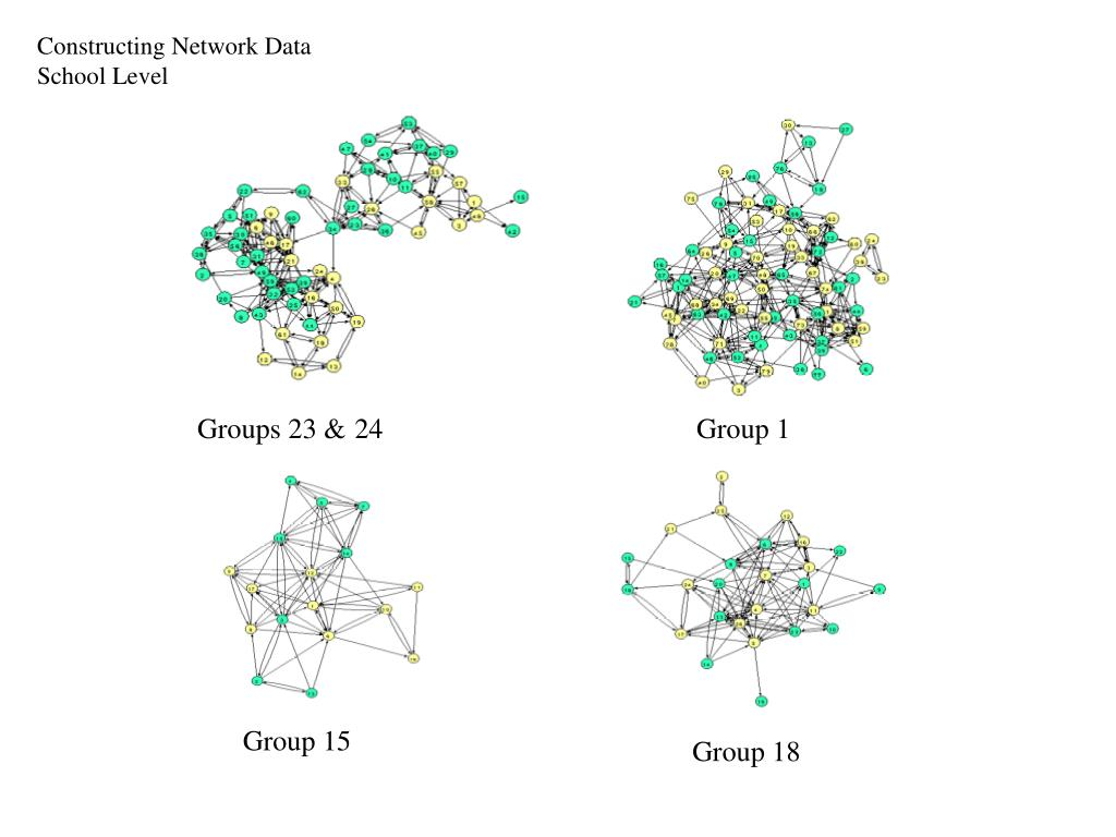 Constructing Network Data