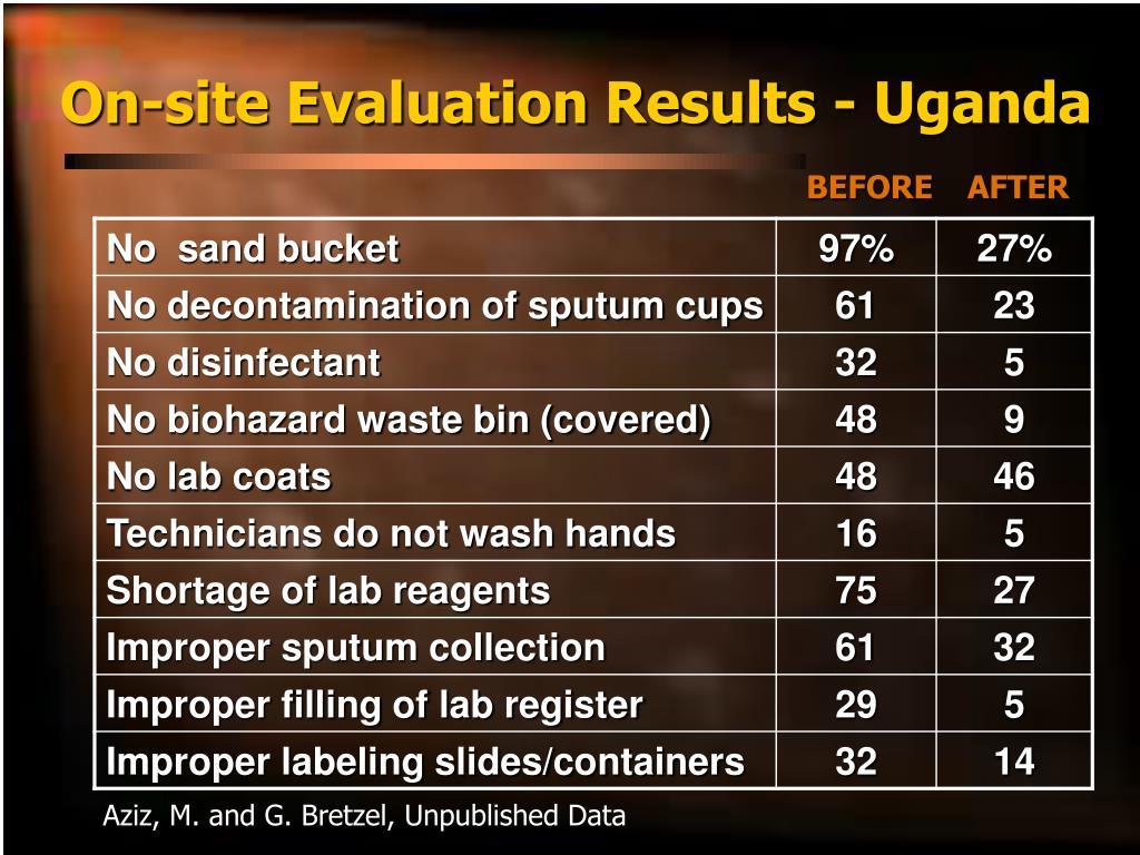On-site Evaluation Results - Uganda