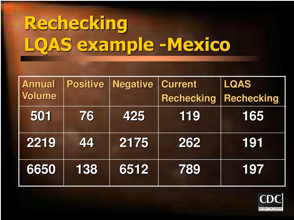 Rechecking