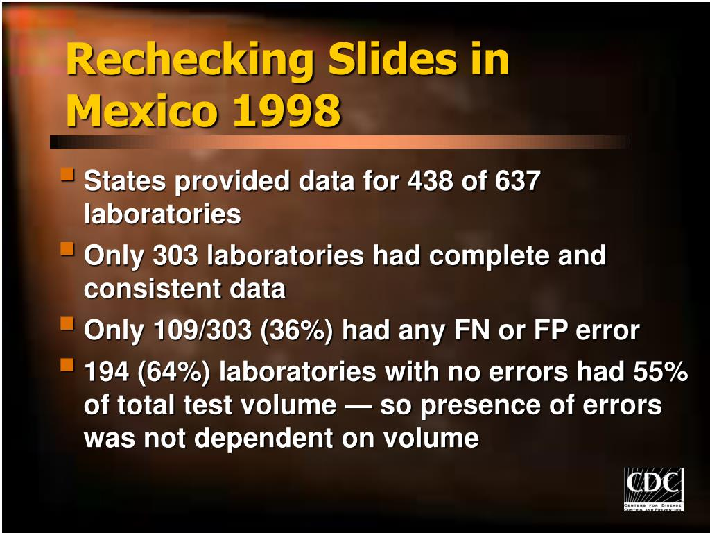 Rechecking Slides in Mexico 1998
