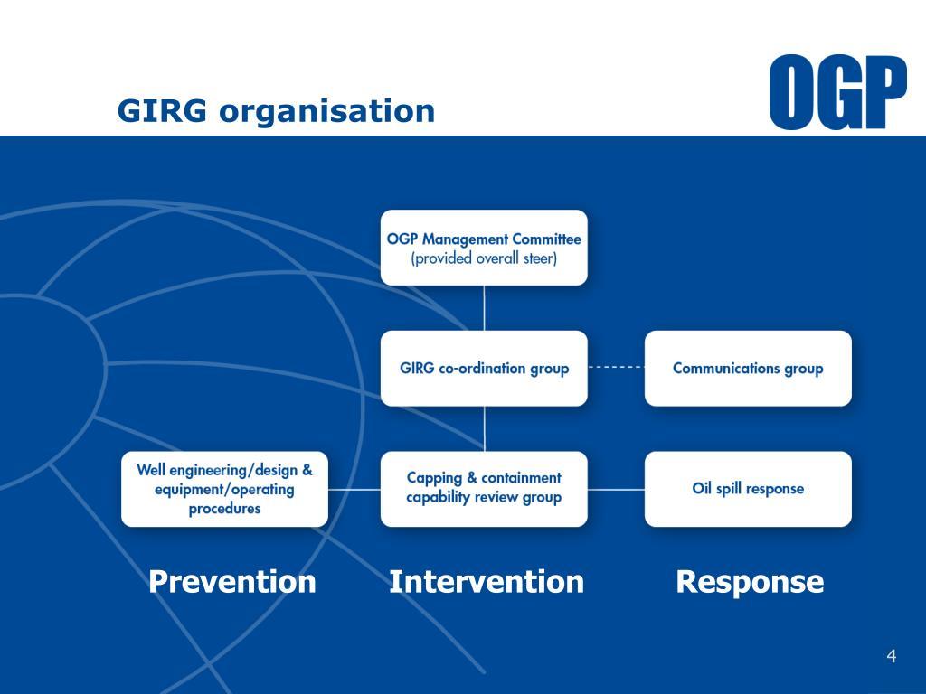 GIRG organisation