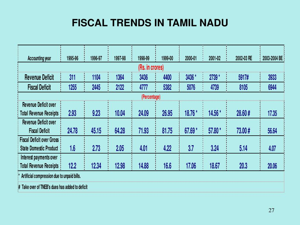 FISCAL TRENDS IN TAMIL NADU