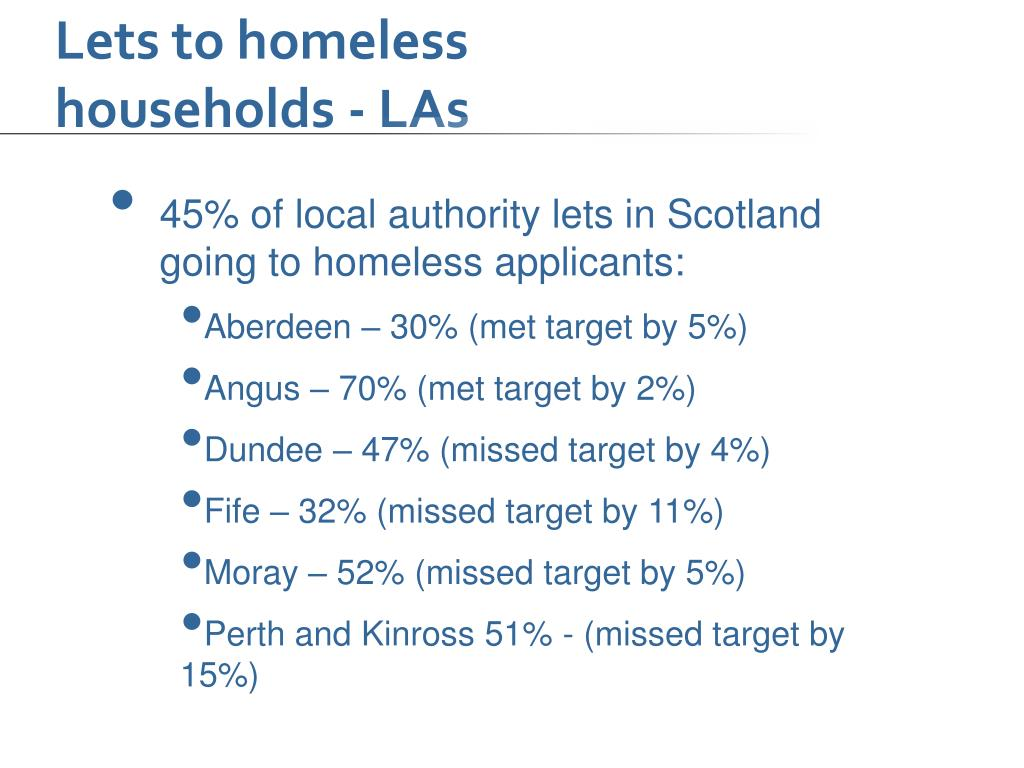 Lets to homeless households - LAs