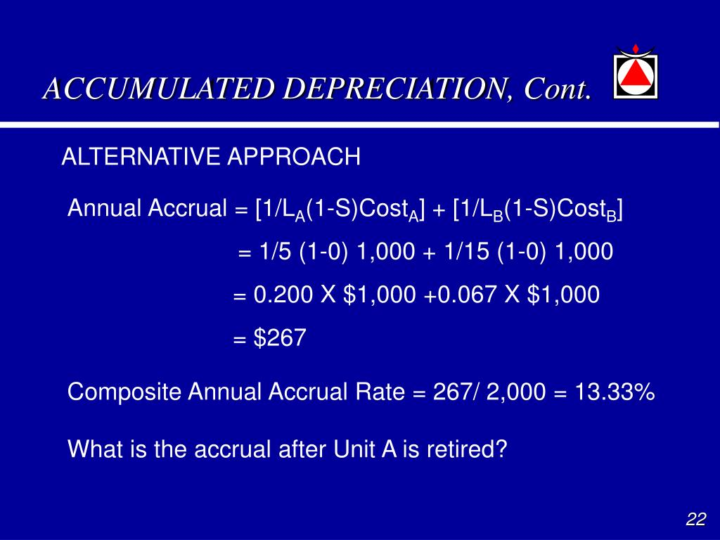 ACCUMULATED DEPRECIATION, Cont.
