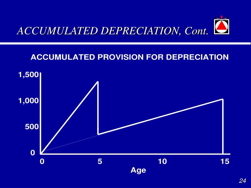 ACCUMULATED DEPRECIATION, Cont.