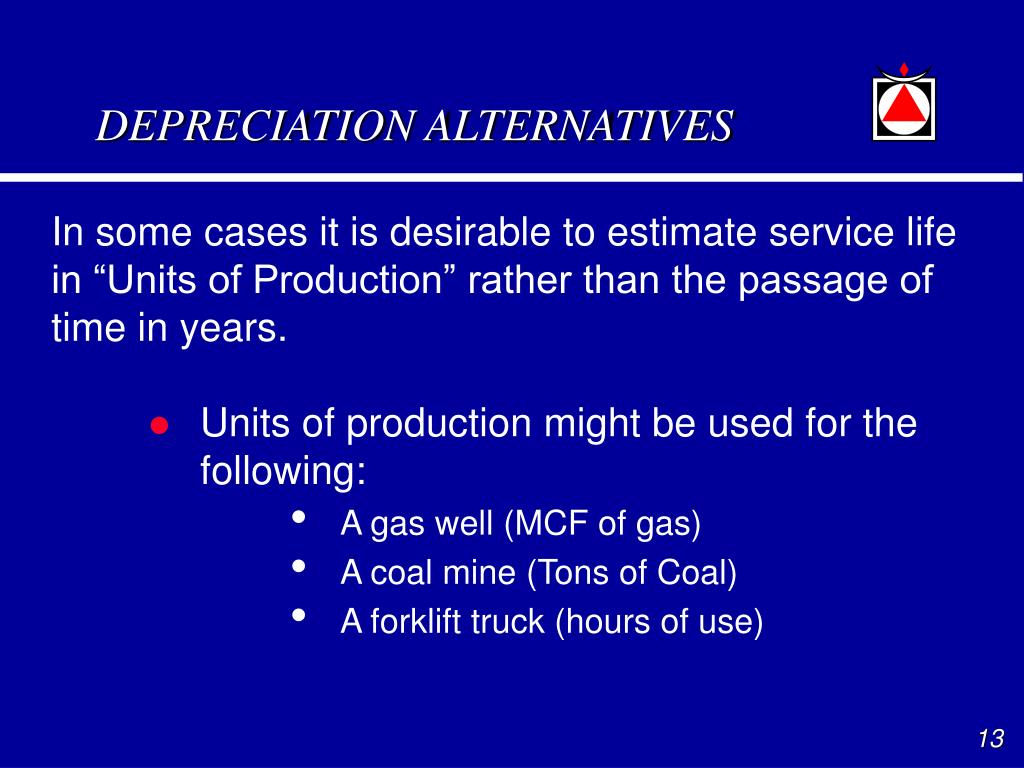 Units of production might be used for the following: