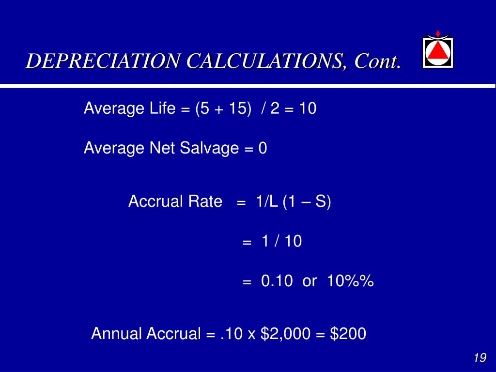 DEPRECIATION CALCULATIONS, Cont.