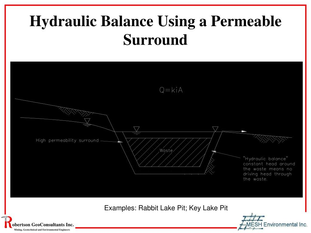 Hydraulic Balance Using a Permeable Surround