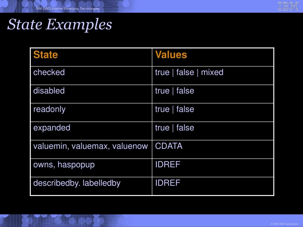 State Examples