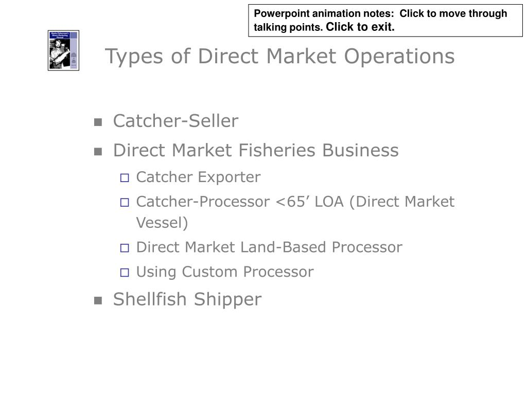 Types of Direct Market Operations