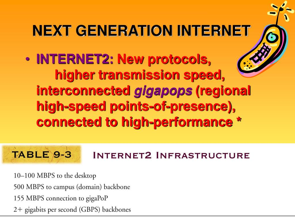 NEXT GENERATION INTERNET