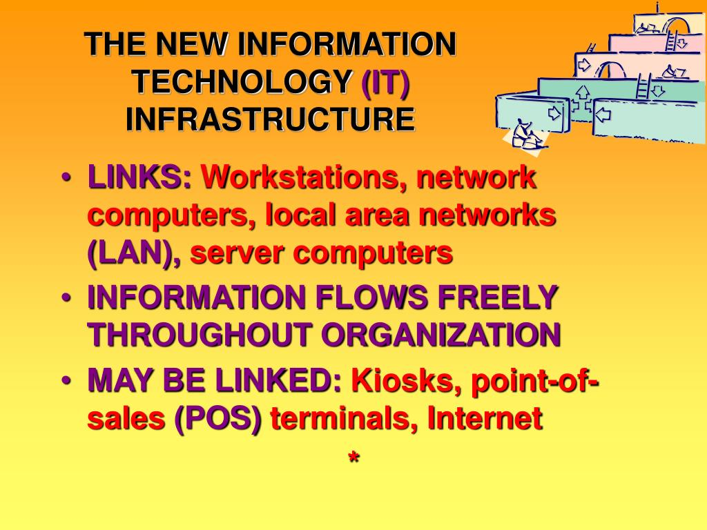 THE NEW INFORMATION TECHNOLOGY