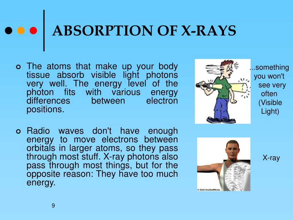 ABSORPTION OF X-RAYS