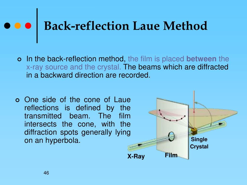 Back-reflection Laue