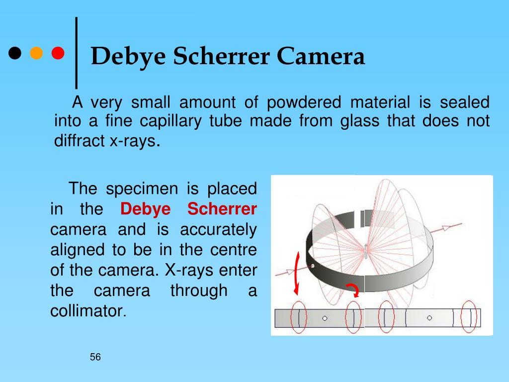 Debye Scherrer Camera