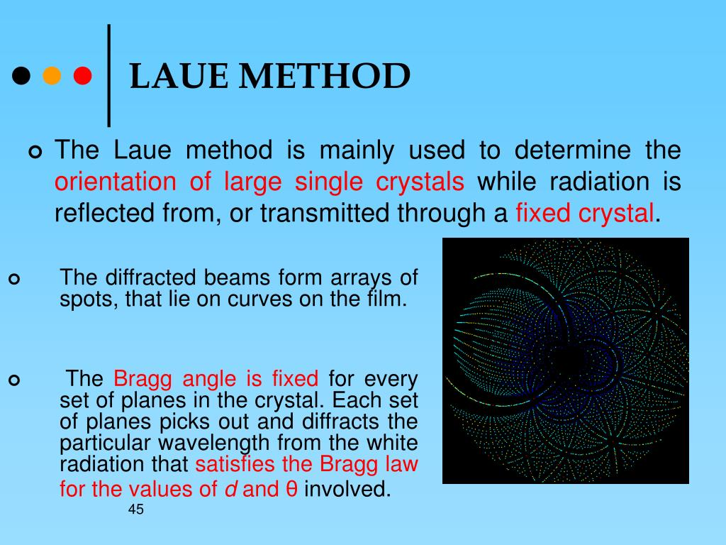 LAUE METHOD