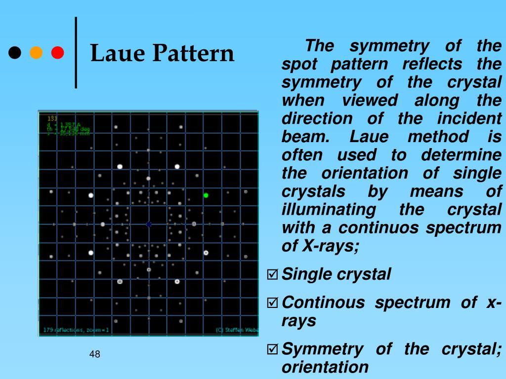 Laue Pattern