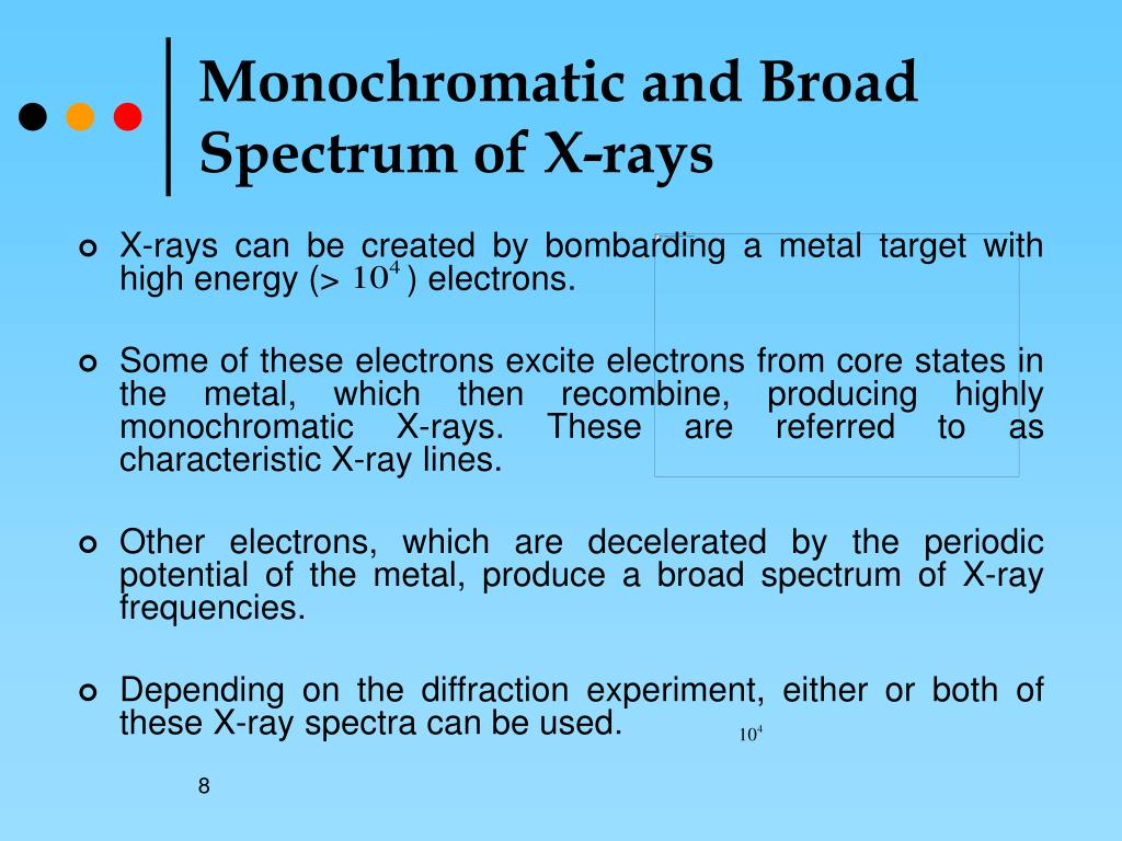 Monochromatic and Broad Spectrum of X-rays