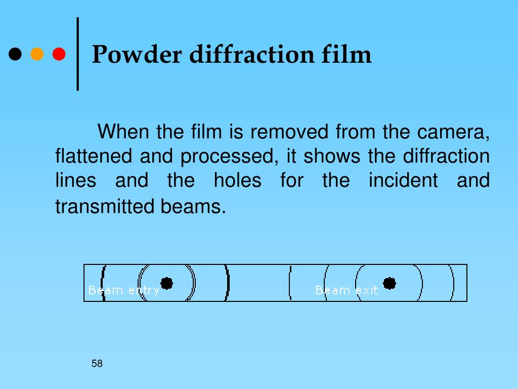 Powder diffraction film