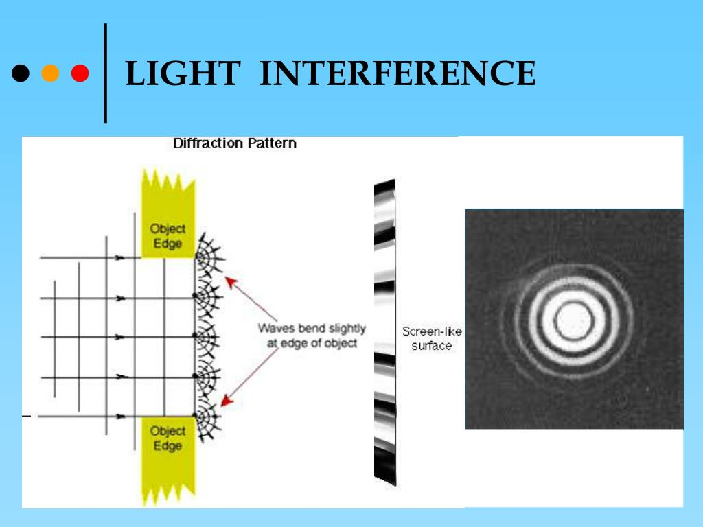 LIGHT  INTERFERENCE