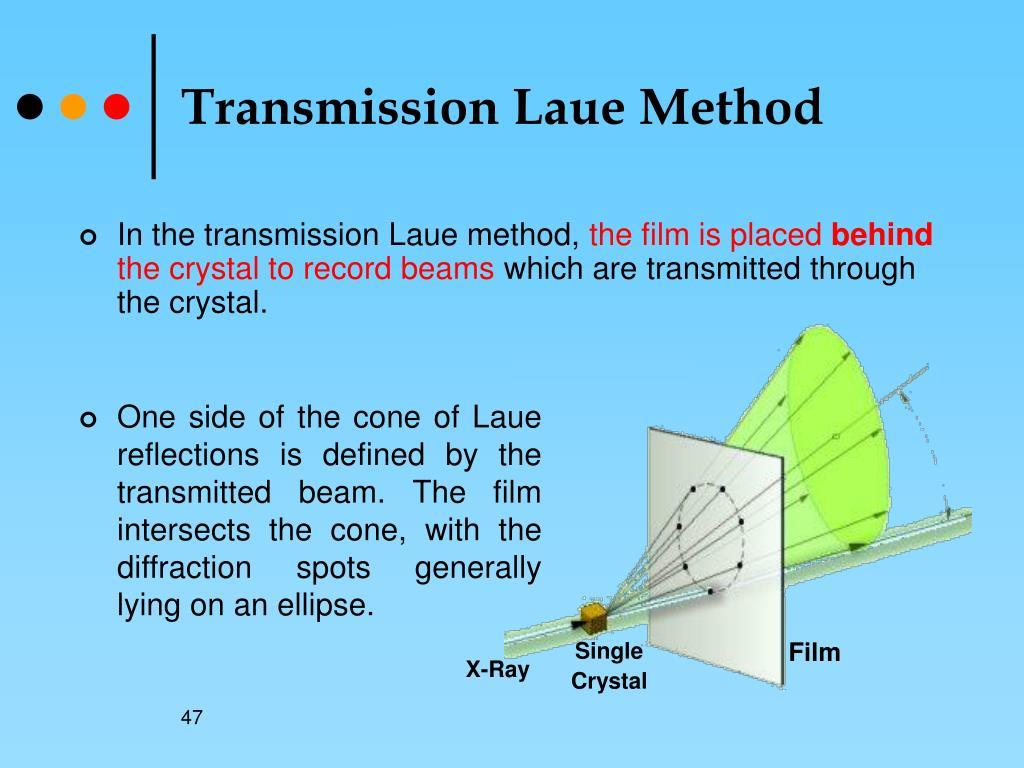 Transmission Laue