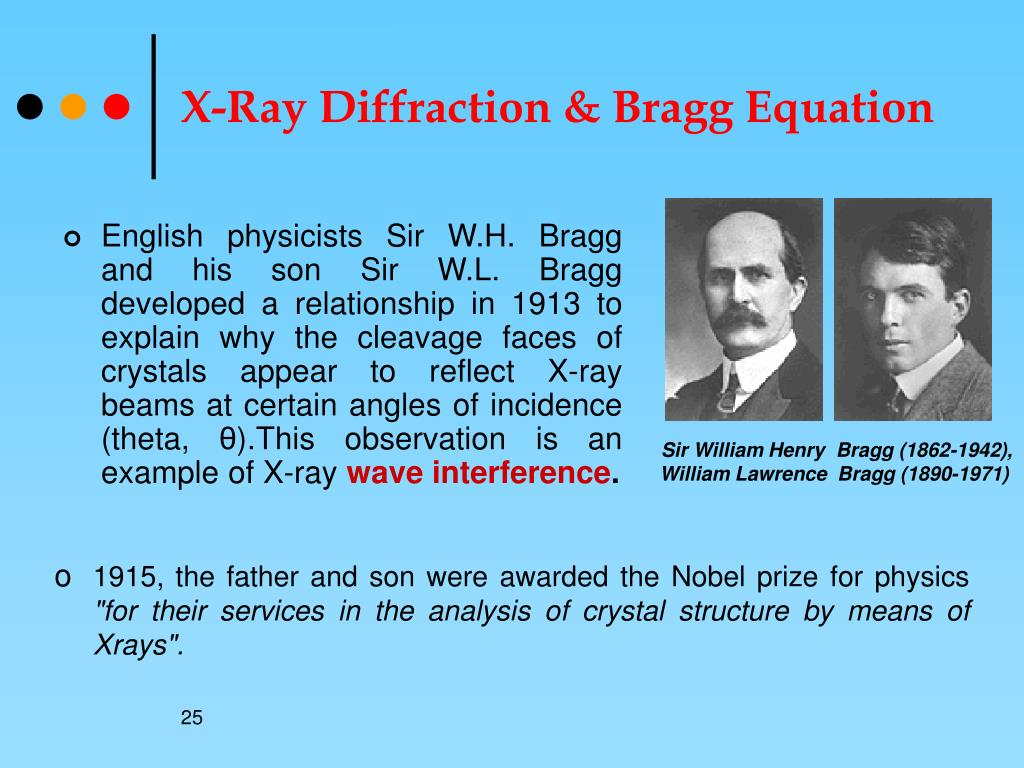 X-Ray Diffraction & Bragg Equation