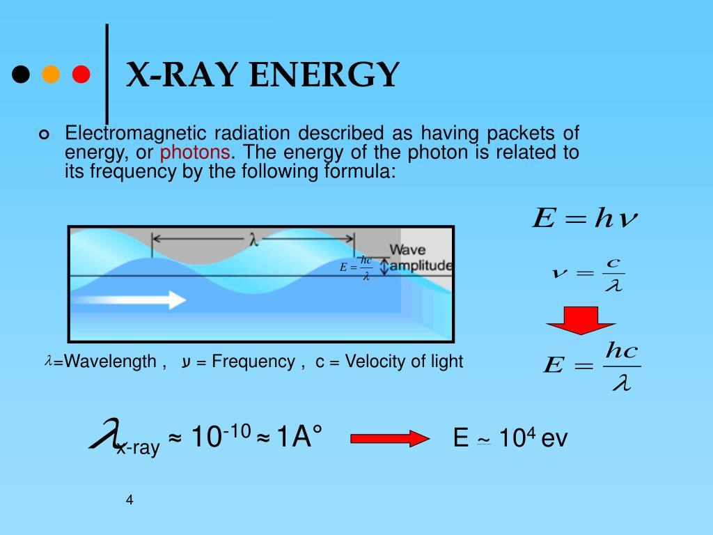X-RAY ENERGY