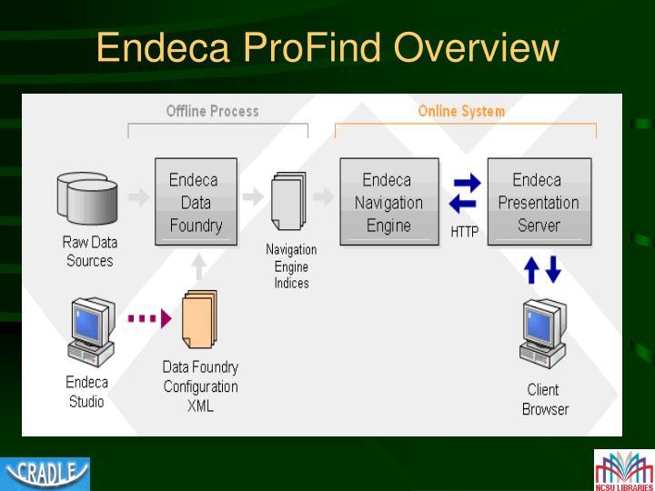 Endeca ProFind Overview