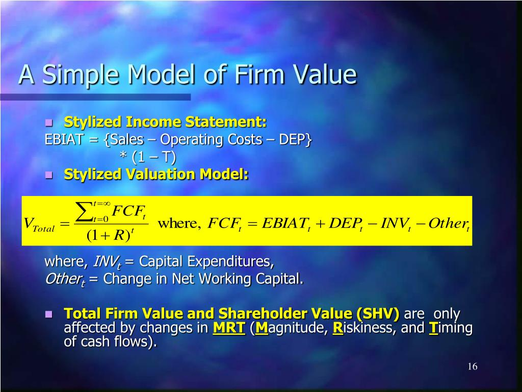 A Simple Model of Firm Value