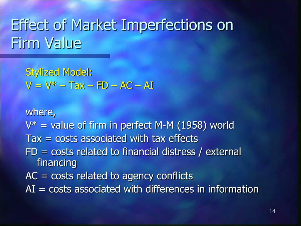 Effect of Market Imperfections on Firm Value