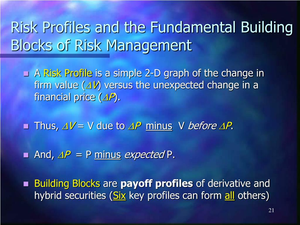 Risk Profiles and the Fundamental Building Blocks of Risk Management