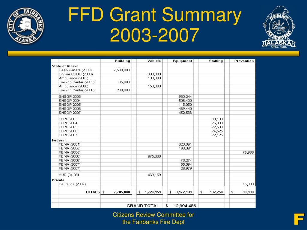 FFD Grant Summary