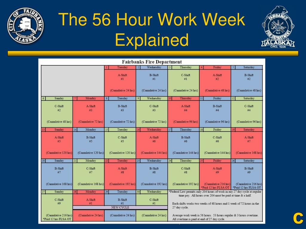 The 56 Hour Work Week Explained
