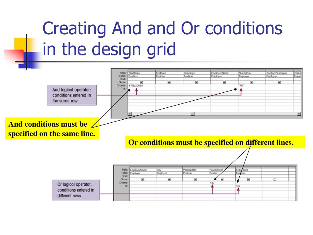Creating And and Or conditions