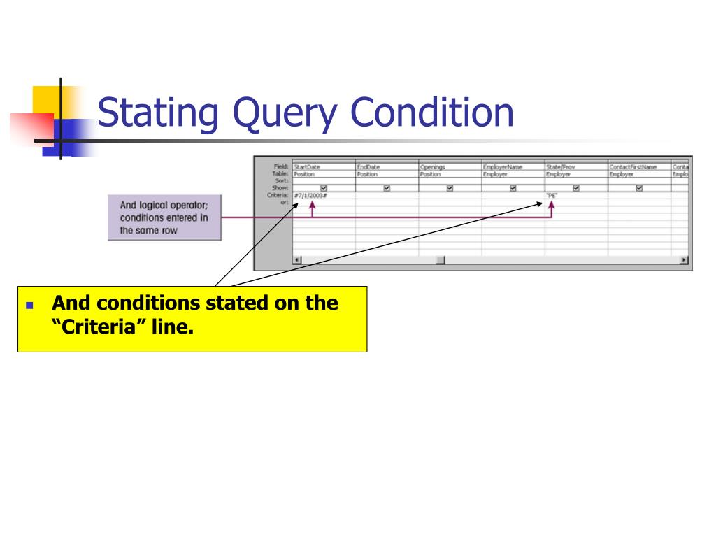 Stating Query Condition