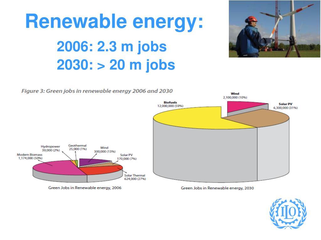Renewable energy: