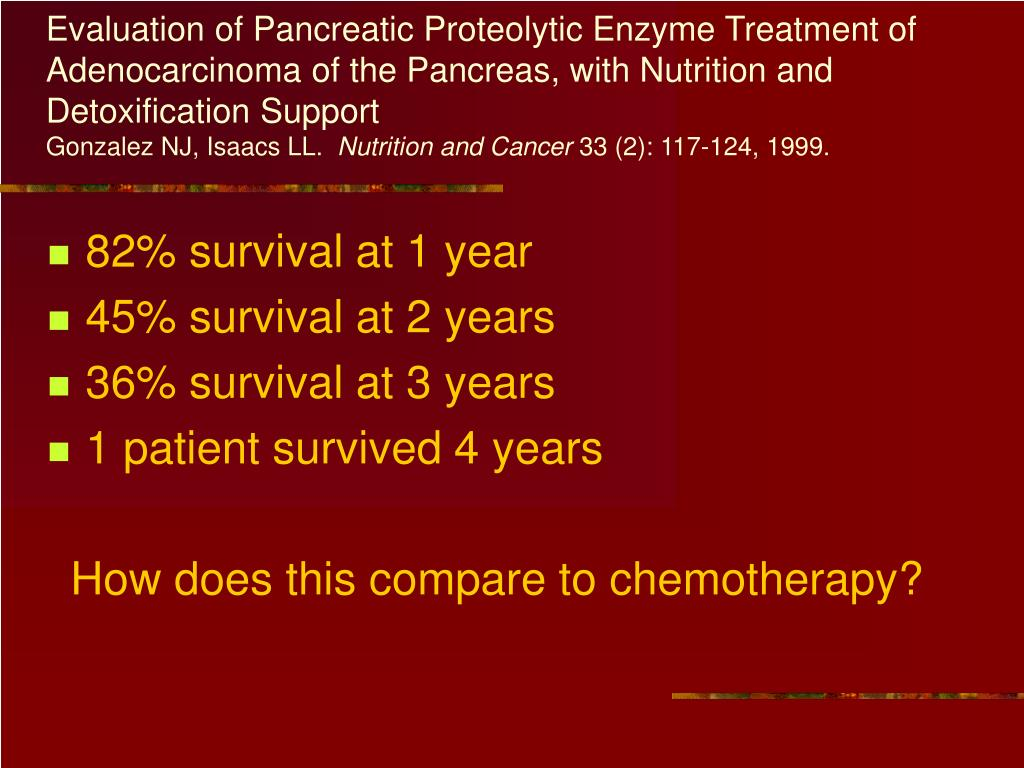 Evaluation of Pancreatic Proteolytic Enzyme Treatment of Adenocarcinoma of the Pancreas, with Nutrition and Detoxification Support
