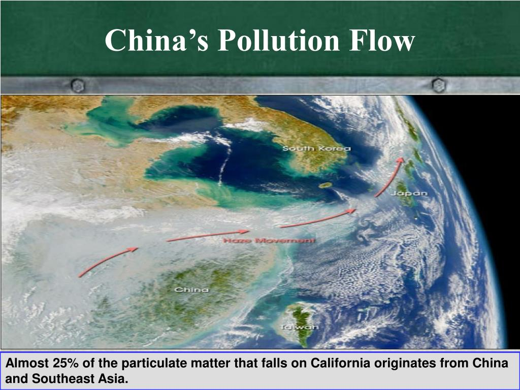 China's Pollution Flow
