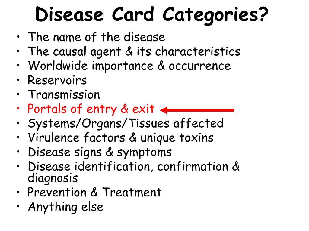 Disease Card Categories?