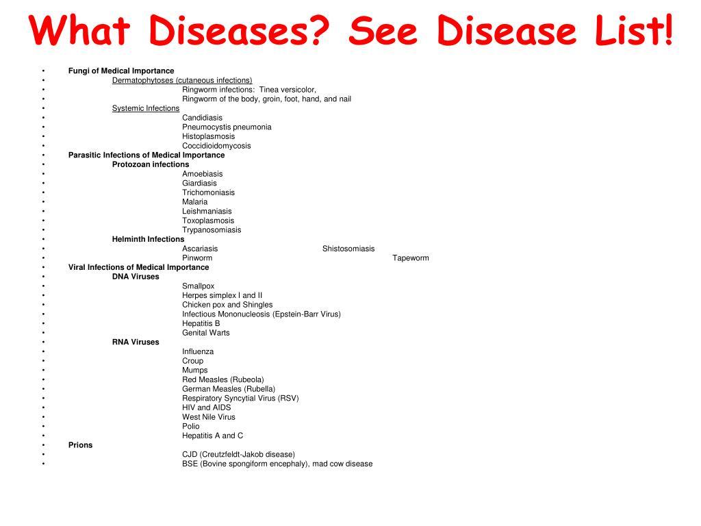 What Diseases? See Disease List!