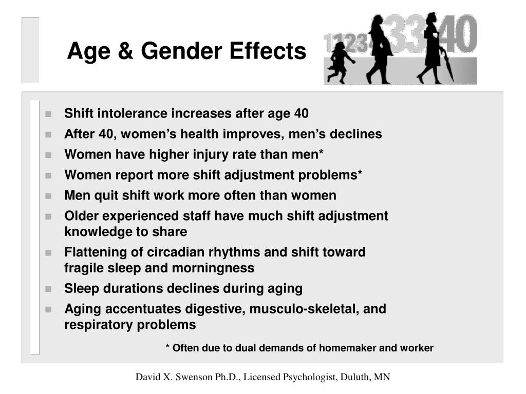 Age & Gender Effects