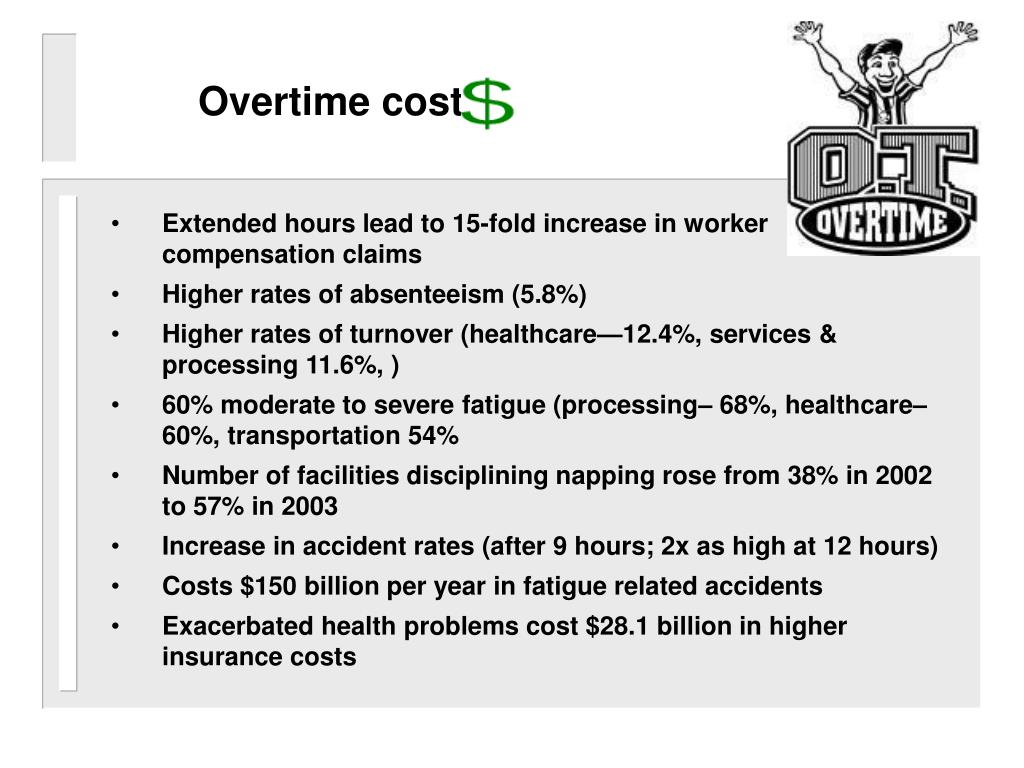 Overtime costs