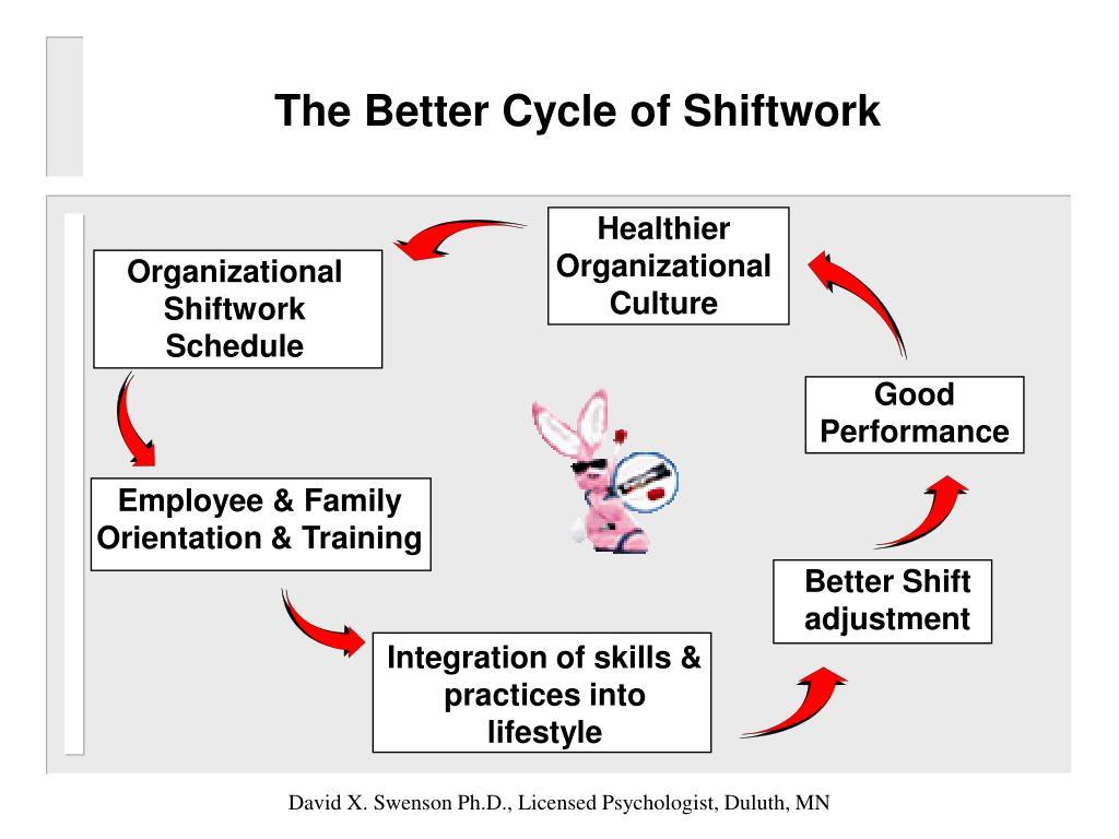 Healthier Organizational Culture