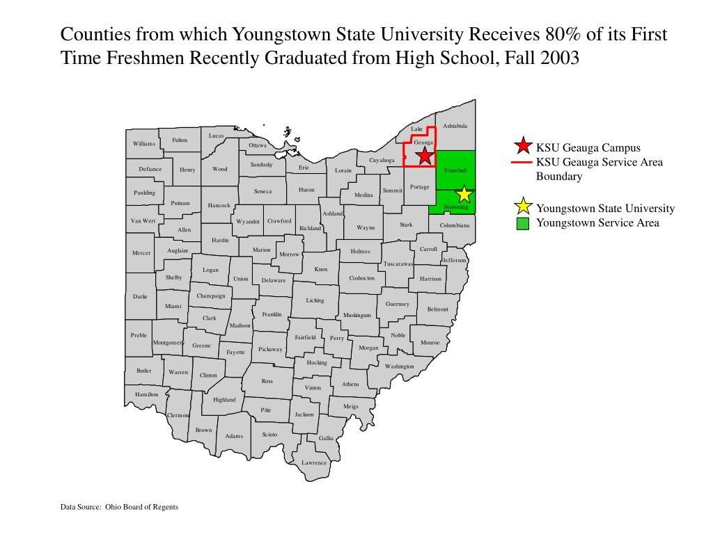 Counties from which Youngstown State University Receives 80% of its First