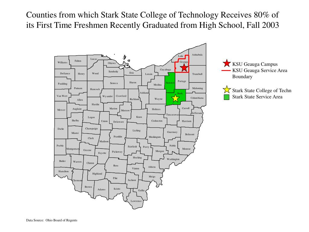 Counties from which Stark State College of Technology Receives 80% of