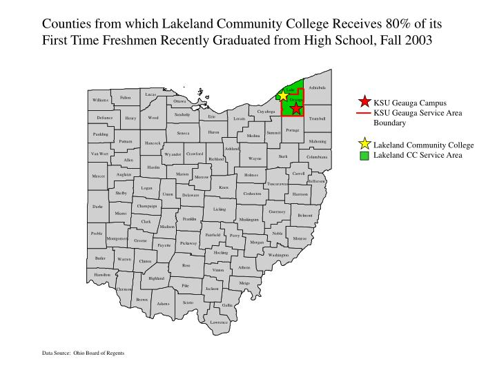 Counties from which Lakeland Community College Receives 80% of its
